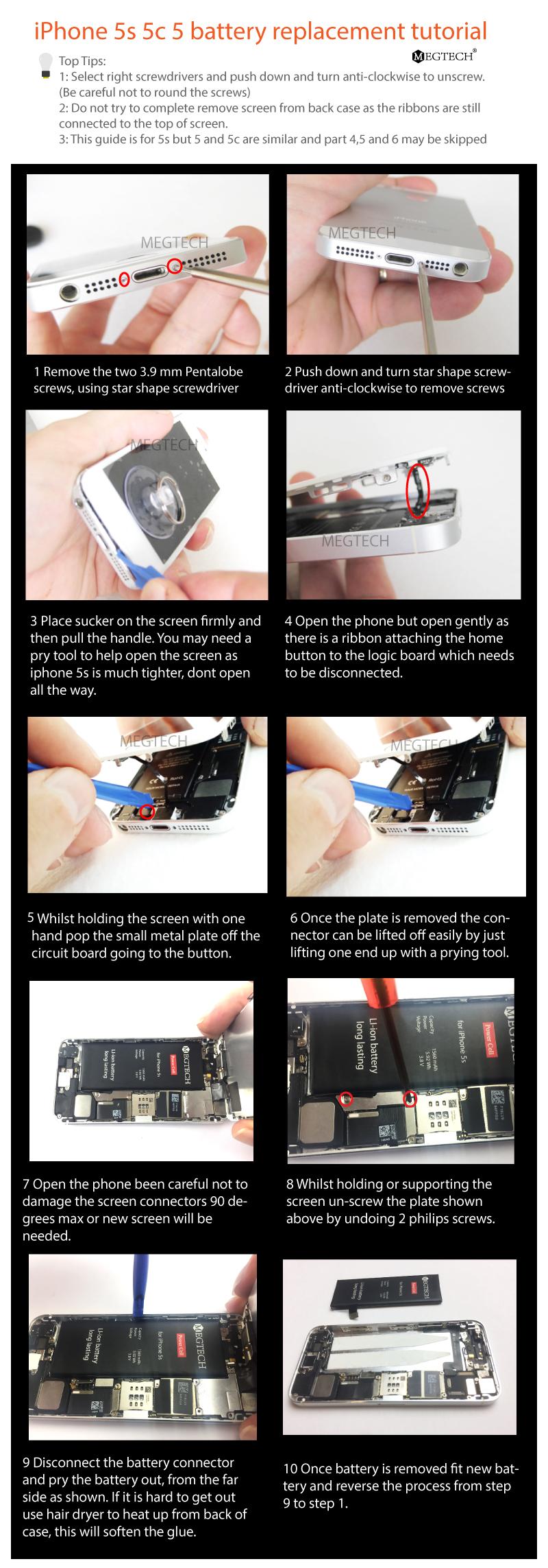 Megtech 5s tutorial